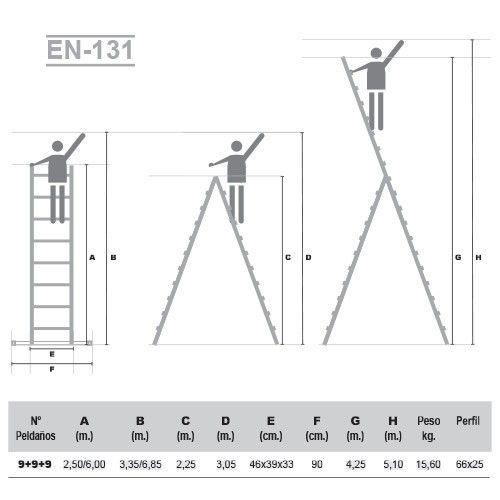 Escalera industrial de aluminio 3 tramos de 9 pelda os for Escaleras ferral