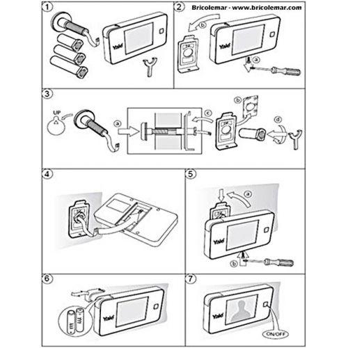 num rique judas lectronique yale ddv500. Black Bedroom Furniture Sets. Home Design Ideas