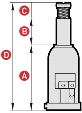medidas gato de botella Mega